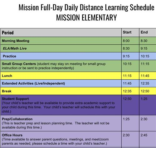 Full Day Kinder Schedule