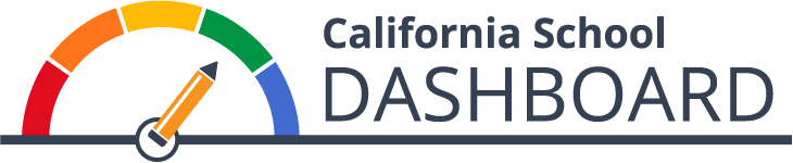 CA School Dashboard Results are in!