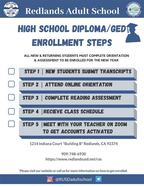 HSD Enrollment Steps