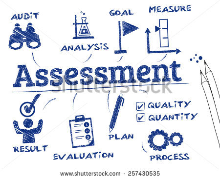 Instructional Technology  Accountability  Assessment