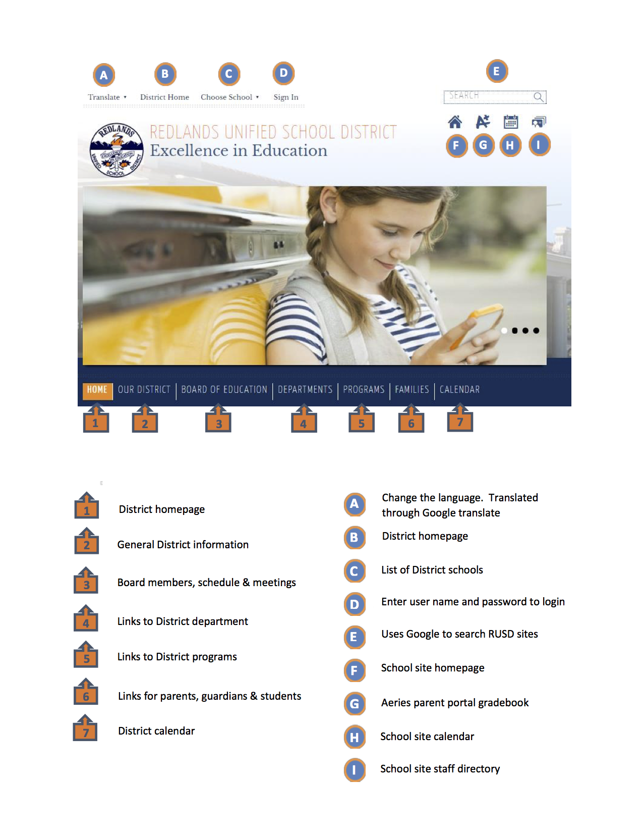RedlandsUSD Navigation Info Graphic