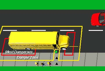 Danger Zones Around a Bus